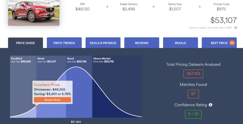 Price My Car Helps Car Buyers