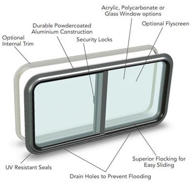 caravan sliding window